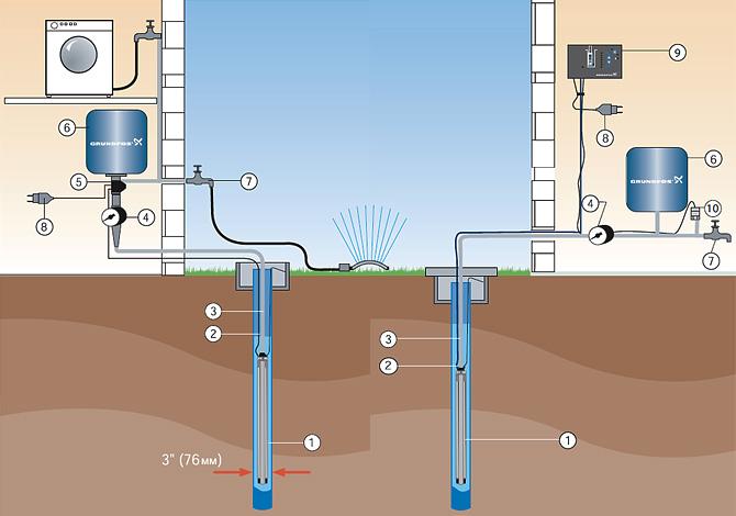 инструкция к скважинному насосу